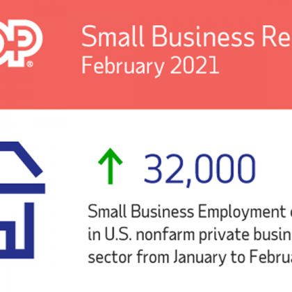 Small-Business-Report-February-2021