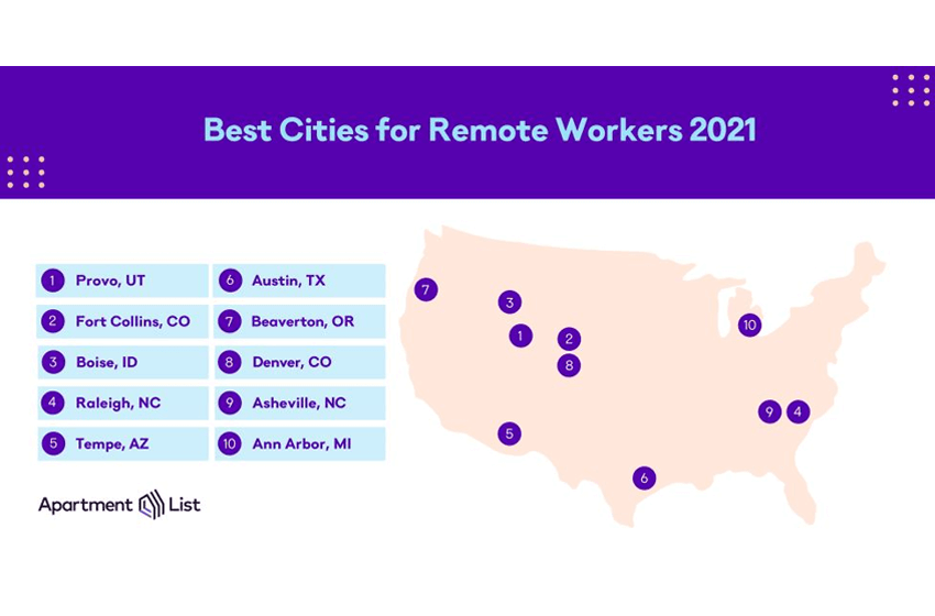 best-cities-for-remote-workers.png