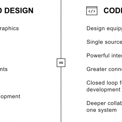 image-code-based-design