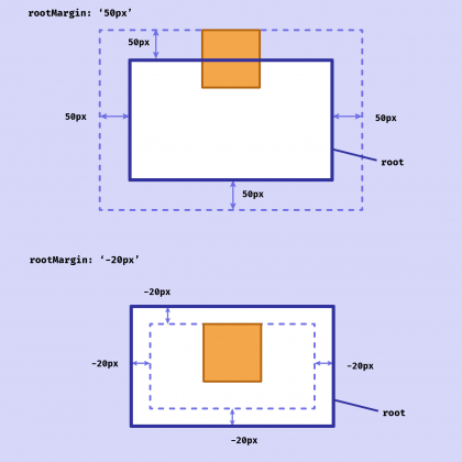 1-dynamic-header-intersection-observer
