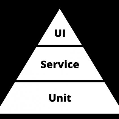 test-pyramid