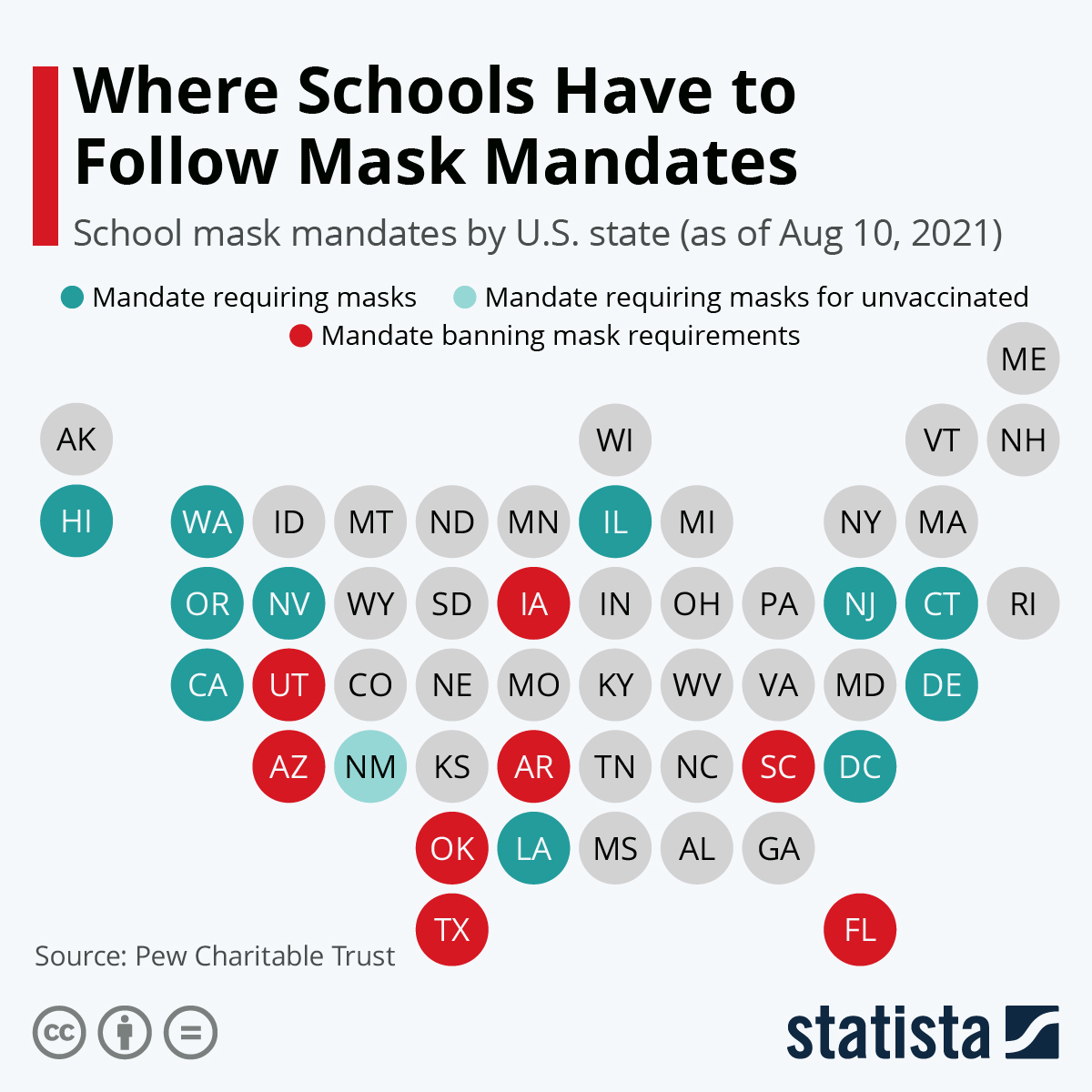Infographic: Where Schools Have to Follow Mask Mandates   Statista